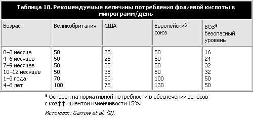 Фолиевая кислота норма для беременной 45